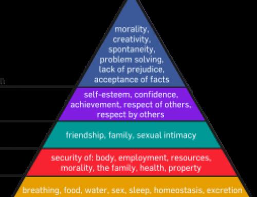 Emotional Intelligence Skills – Self-Actualization #2